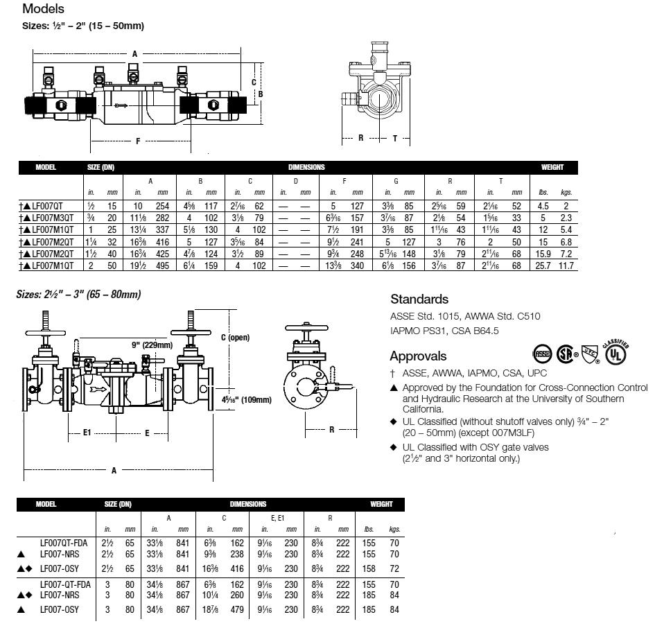 medium resolution of series 007 double check valve backflow preventer with quarter turn valves