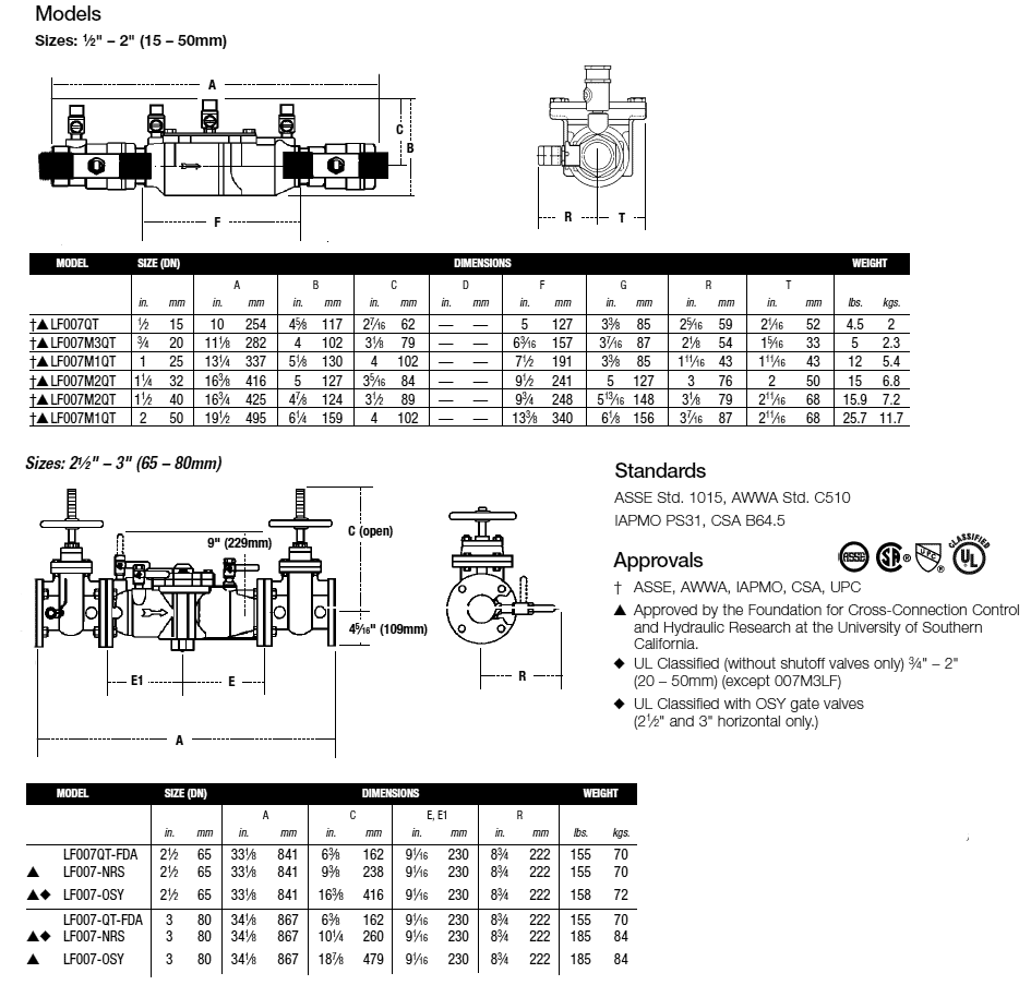 hight resolution of series 007 double check valve backflow preventer with quarter turn valves