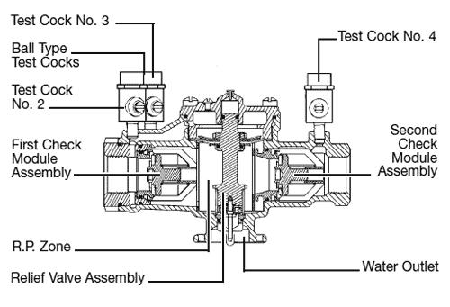 diagram of backflow preventer