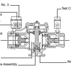Sprinkler System Backflow Preventer Diagram Outlet Switch Light Wiring Watts Double Check And Reduced Pressure Preventers Click For Internal