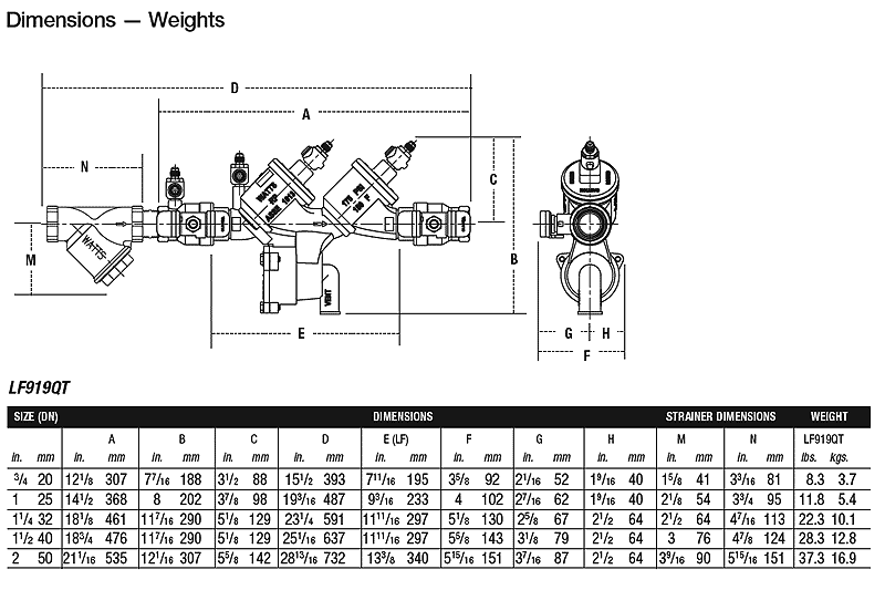 sprinkler system backflow preventer diagram golf cart solenoid wiring of 15 28 kenmo lp de watts double check and reduced pressure preventers rh plumbingsupply com parts
