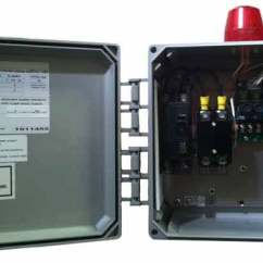 Zoeller Duplex Pump Control Panel Wiring Diagram 2001 Buick Century Prepackaged Sewage Grinder Systems Complete Job Ready A Simplex