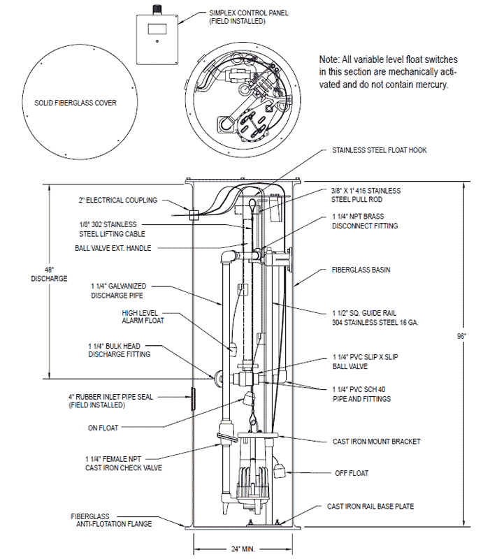 Wiring A Septic Pump Diagrams : 29 Wiring Diagram Images