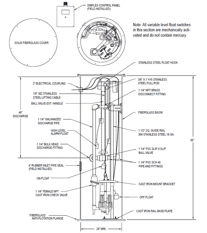 float activated alarm wiring diagram