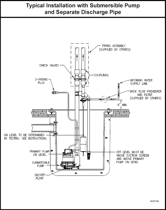 zoeller home guard back up sump pump 503 0005 installation instructions?resize=573%2C725&ssl=1 diagrams 697775 sump pump wiring diagram zoeller sump pump sump pump wiring at readyjetset.co