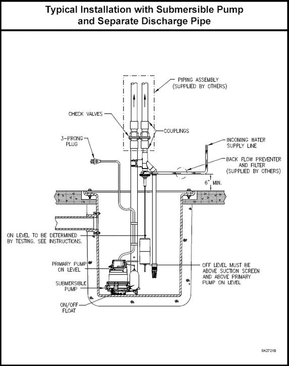 zoeller home guard back up sump pump 503 0005 installation instructions?resize=573%2C725&ssl=1 diagrams 697775 sump pump wiring diagram zoeller sump pump sump pump wiring at readyjetset.co