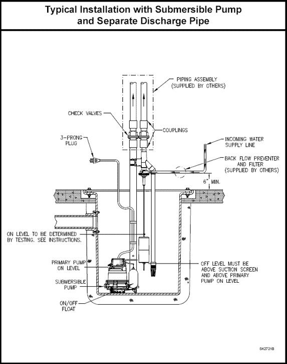 Sump Pump Battery Backup Wiring Diagram – Sump Pump Wiring Diagram