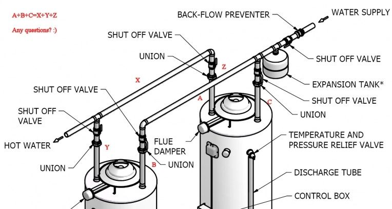 electric water heater plumbing diagram