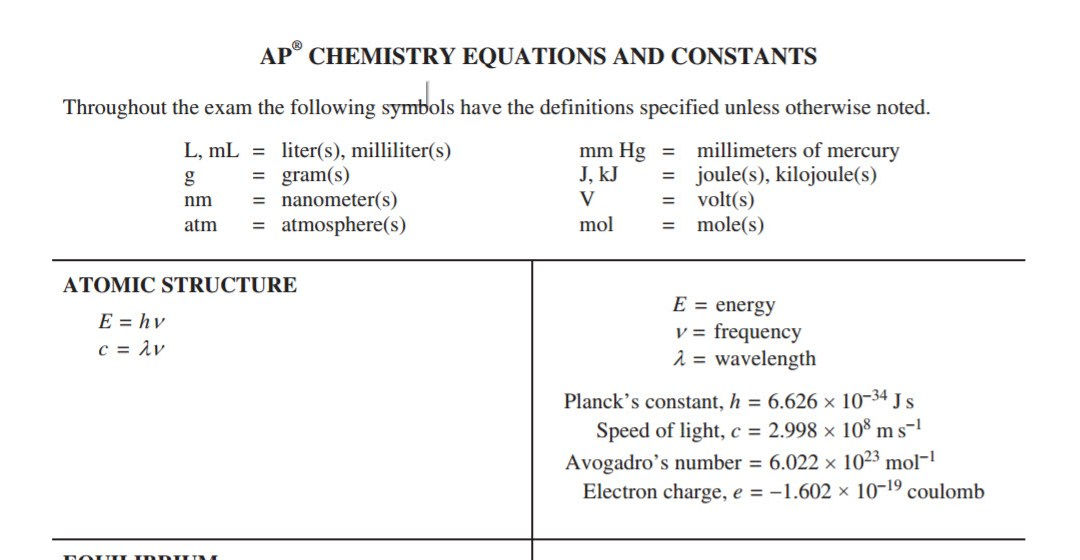The AP Chemistry Equation sheet: how to (and how not to ...