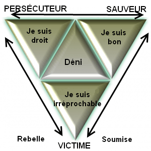 triangle-Karpman