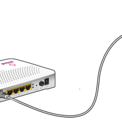 Bt Cable Wiring Diagram 3 Way With Dimmer Switch How To Set Up Your Plusnet Router Help Support Of Connecting A Double Master Socket