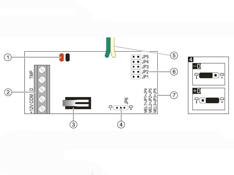 Satel SPW-150 Indoor siren with emergency power supply