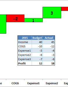 Budget vs actual with waterfall chart example img also plusx excel add in chandoo forums become awesome rh