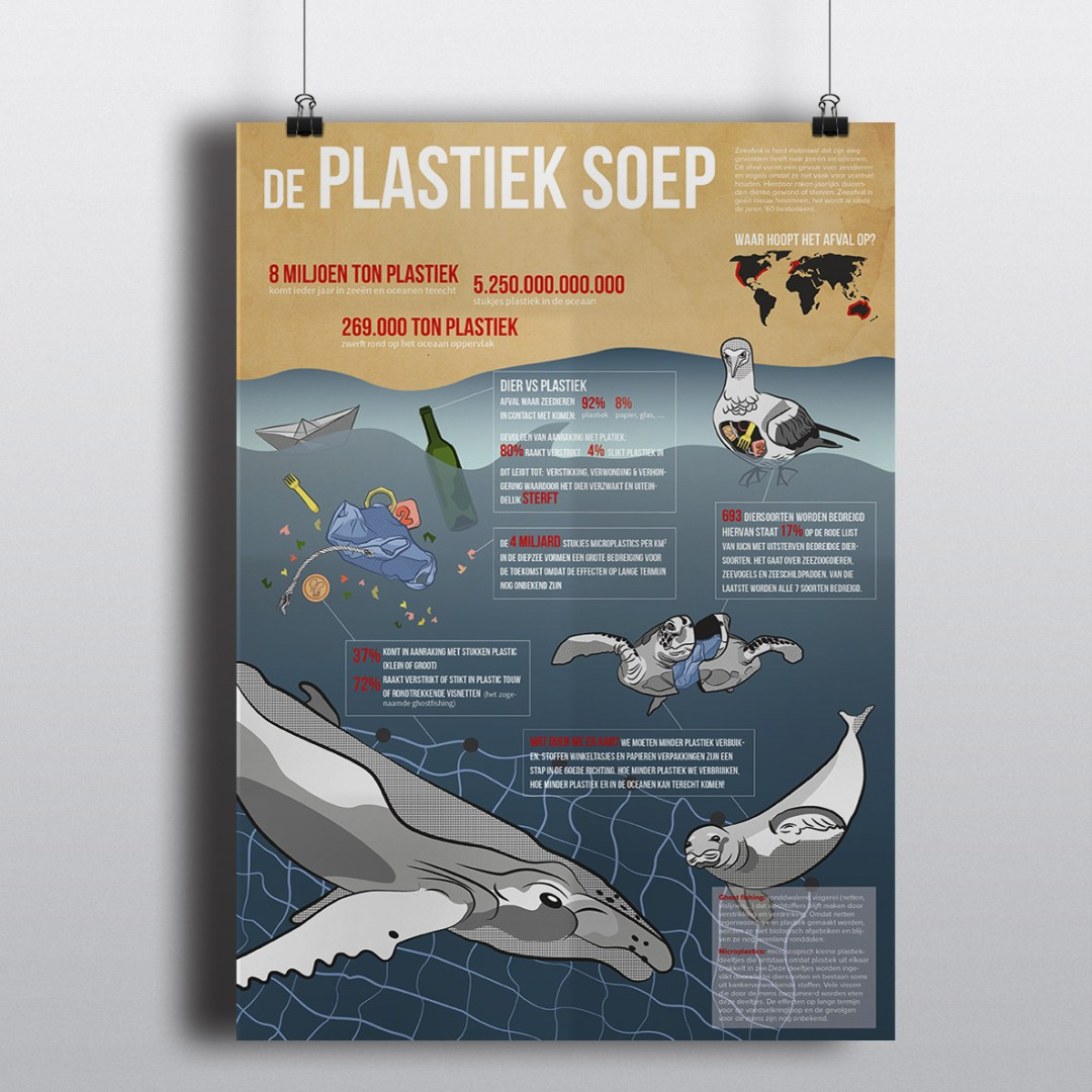 Infografiek - poster mock-up