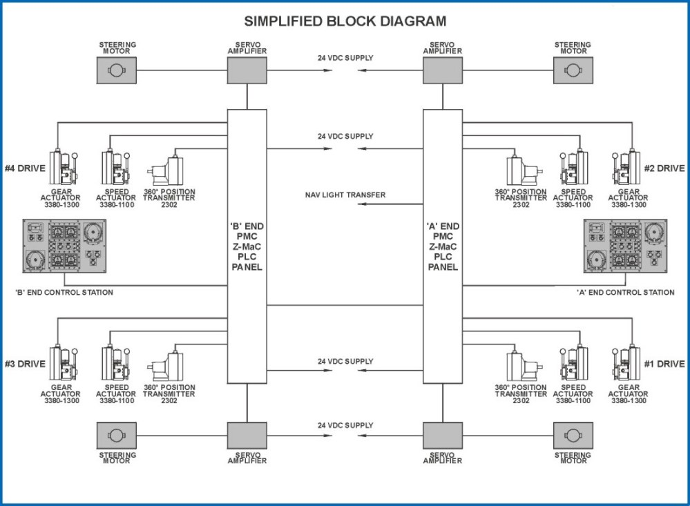 medium resolution of simplified block diagram click to expand gif 1046 bytes