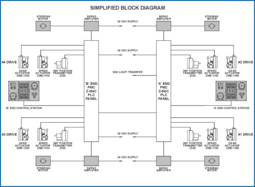 small resolution of simplified block diagram click to expand gif 1046 bytes