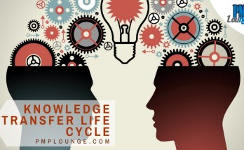 knowledge transfer life cycle - Knowledge Transfer Life Cycle