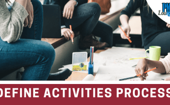 Define Activities process in project management