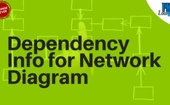 dependency network diagram