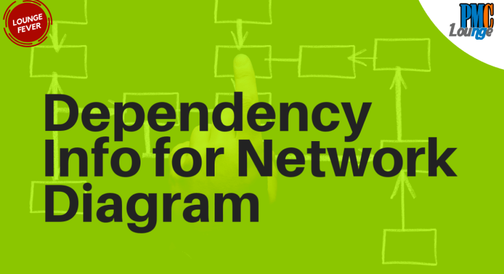 dependency network diagram