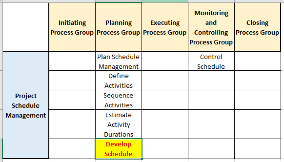 develop schedule process in the pg ka mapping - Develop Schedule Process