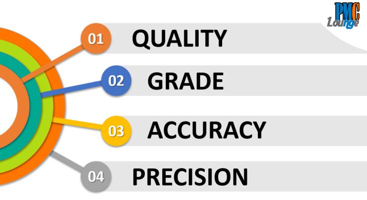 Quality Grade Precision Accuracy