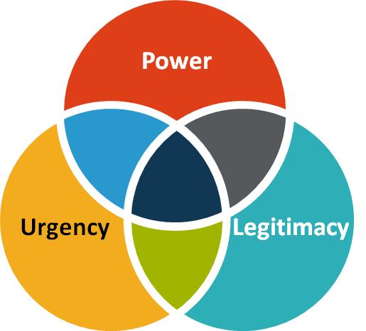 image 2 - Salience Model