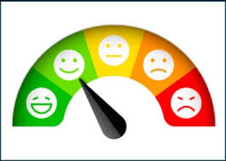 medición de la satisfacción del cliente en ISO 9001