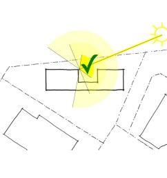 m 1 diagram sun  [ 1170 x 780 Pixel ]