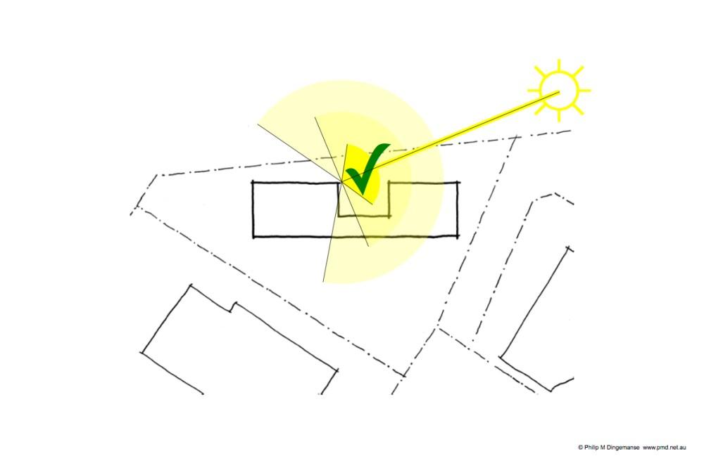 medium resolution of m 1 diagram sun
