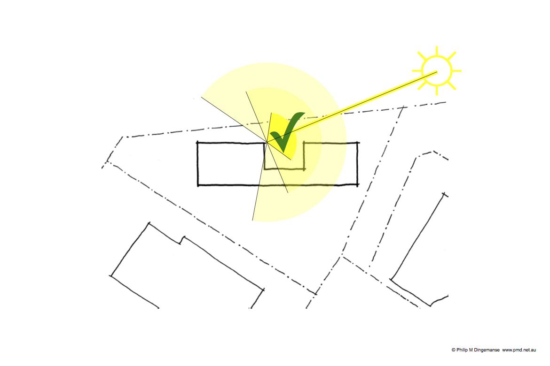hight resolution of m 1 diagram sun