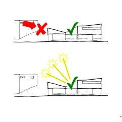 Architecture Section Diagram Led Light Bar Rocker Switch Wiring M 4 Overlooking Philip Dingemanse