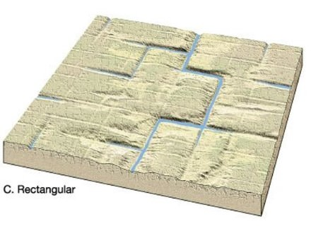 Rectangular drainage
