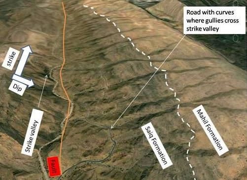 Strike valley -Transverse valley