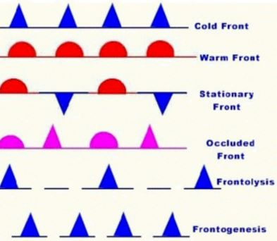 Image result for frontal systems, upsc