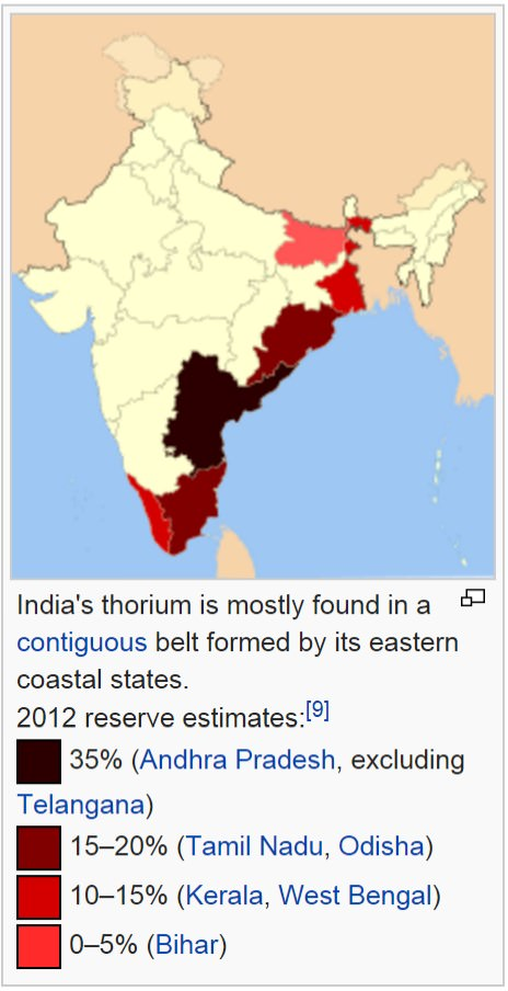 Thorium in India
