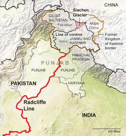 India Paistan Border - Radcliffe Line