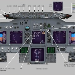 Aircraft Carrier Flight Deck Diagram Free Ford Wiring Diagrams For You 737 Simulator Cockpit Pmflight Rh Co Uk Lhd
