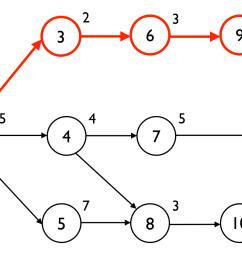 critical path [ 1694 x 863 Pixel ]