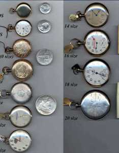 Graphical watch size representation also pm time service vintage pocket  wrist watches rh pmtime