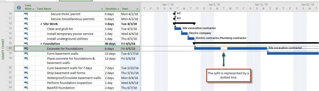 8.MS Project Split a task - step 7