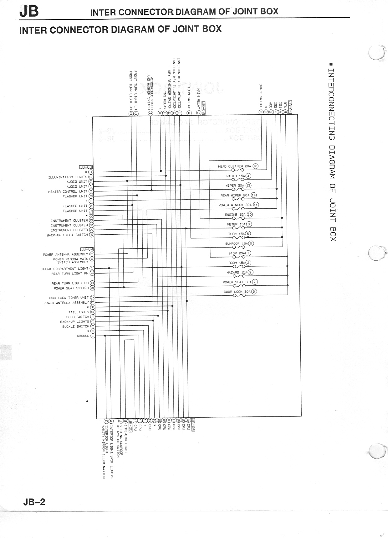PMX626.info //US/Mazda 626 & MX-6/Work Shop Manuals/Scans