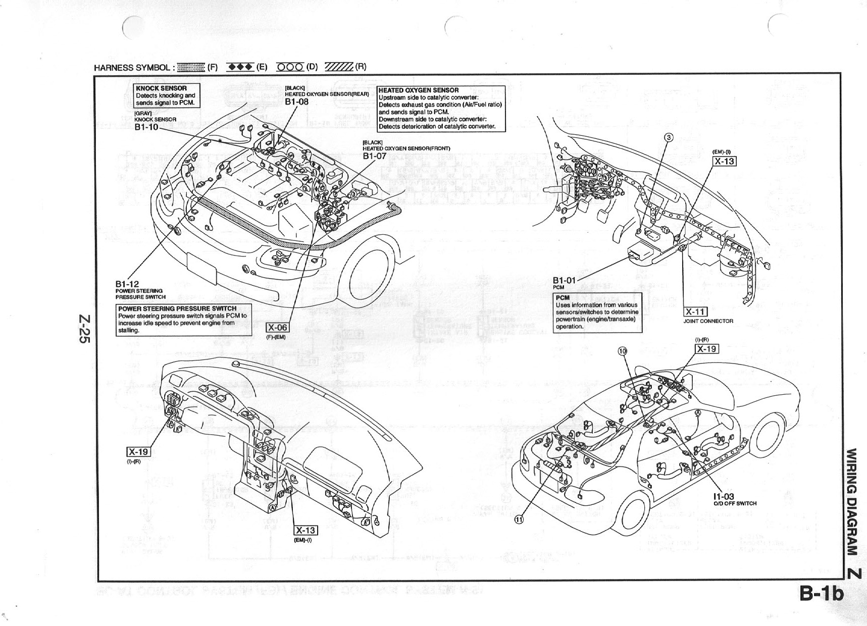 PMX626.info //US/Mazda 626 & MX-6/Work Shop Manuals/Scans
