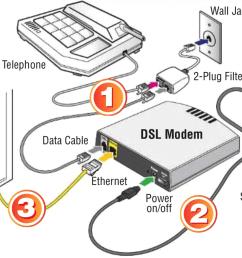 homenet hardware setup guide basic homenet diagram [ 1920 x 1171 Pixel ]