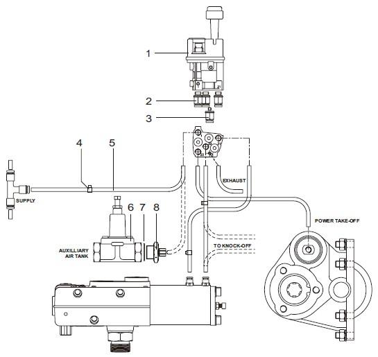 HYVA 14750650H Led Dump Truck Controls Air Control 2