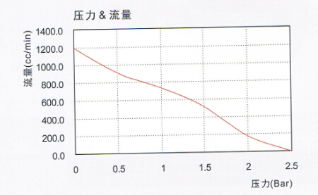 12v Solenoid Valve Coil 12V Water Valve Wiring Diagram