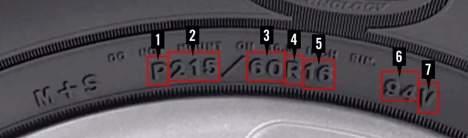 Comment lire le flanc de votre pneu