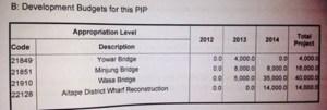 The Wasa Bridge - a dubious contract award involving Opposition Leader, Don Polye