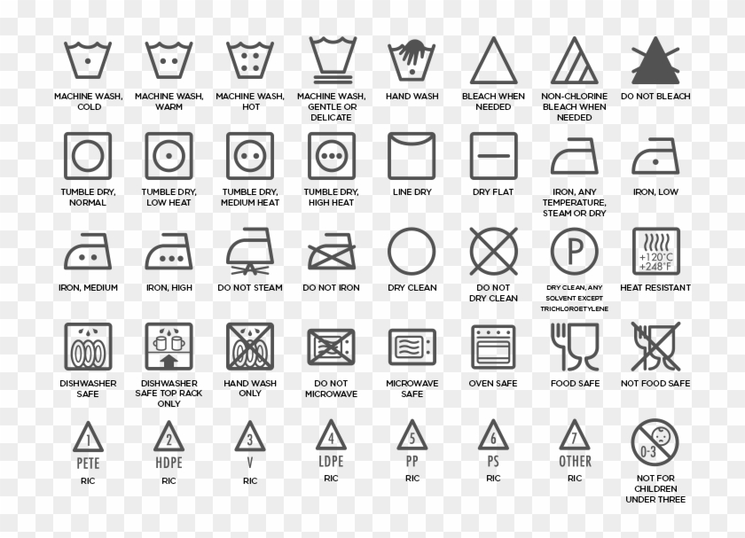 care safety recycling icons