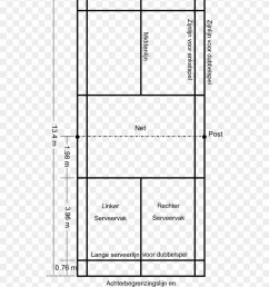 badminton veld groot labelled diagram of badminton court hd png download [ 840 x 1131 Pixel ]